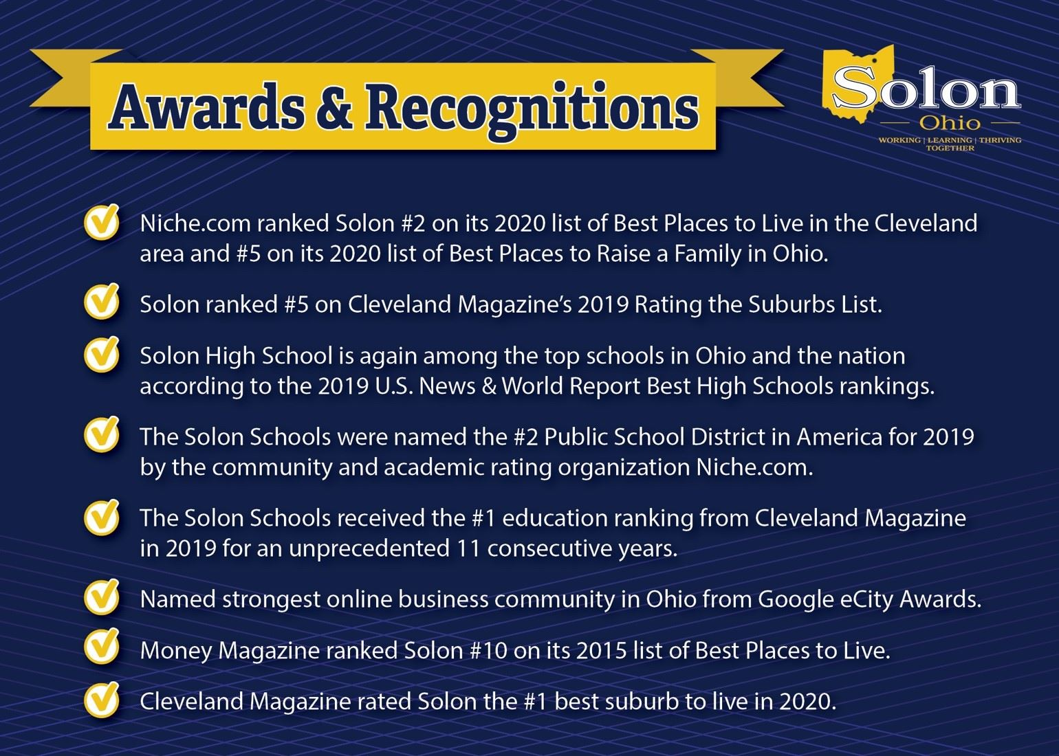 2020 Awards and Recognitions
